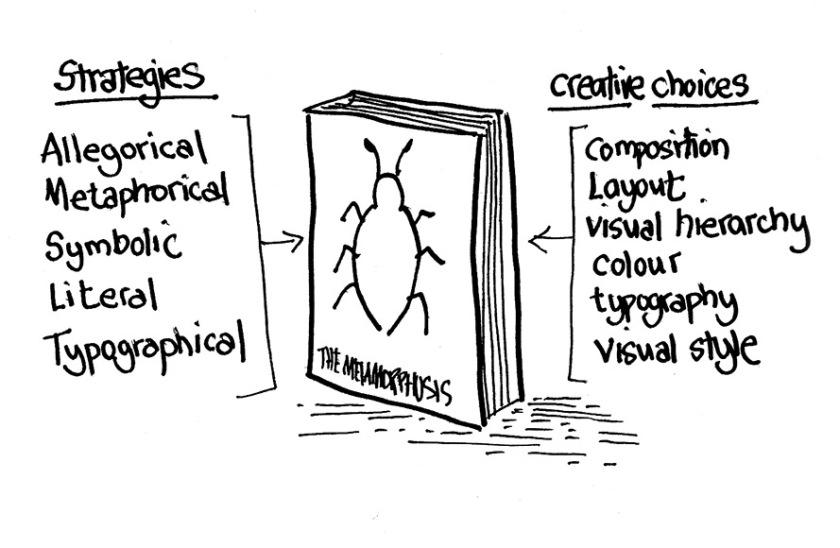 Metamorphosis creative approaches.jpg