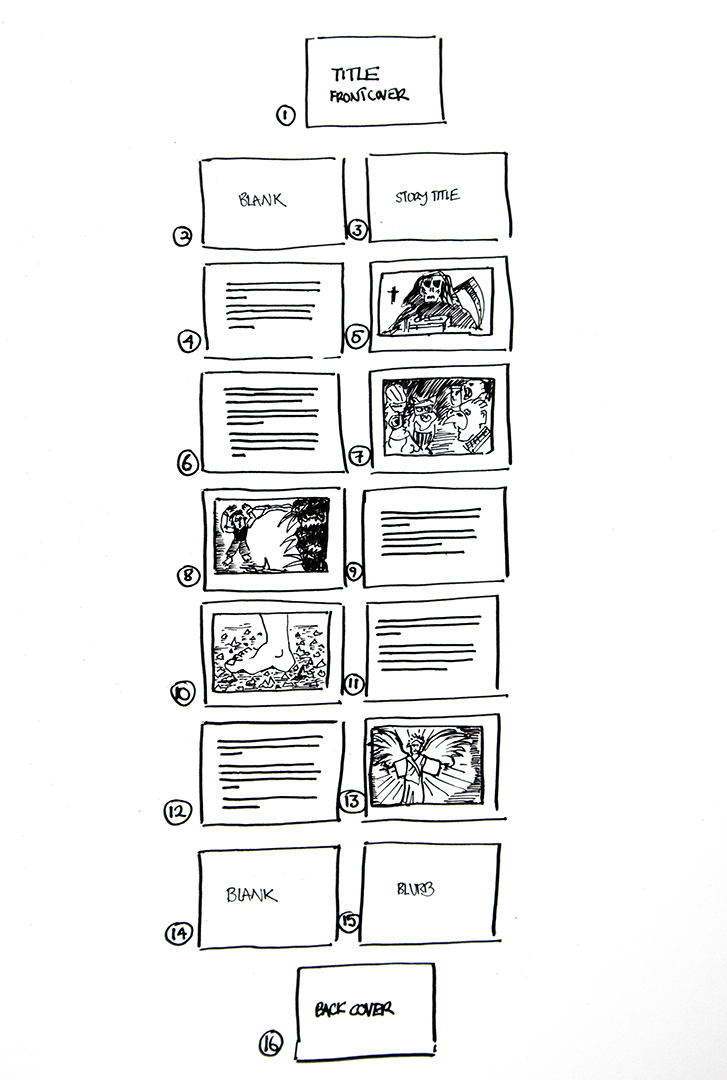 Book spread wireframes